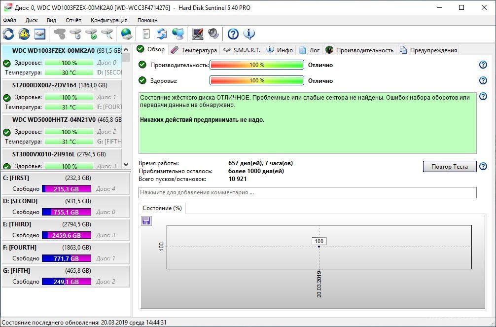 Скачать программу hard disk number скачать софт программы для телефона